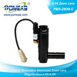 8.0X Motorized Zoom Lens a Industry Check