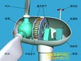 Nastro della mica che sposta la bobina di statore sinterizzata pi del motore di energia eolica