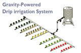 Приведенный в действие силой тяжести набор оросительной системы потека для метров сельскохозяйственного угодья 500 земледелия квадратных