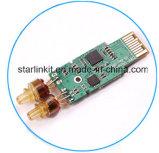 terzi Ricetrasmettitore ottico della fibra del partito SFP-Ge-CWDM-1550nm compatibile con gli interruttori del Cisco