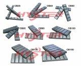 Блок CB65/CB50/CB40 Bimetalico Chocky