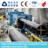riga del tubo del PE di 400-800mm, Ce, UL, certificazione di CSA