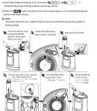 Rimontaggio incorporato +Standard del filtro da Ionizer dell'acqua alcalina per il modello Qwi-009 specialmente