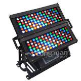 LED Flood Light / LED City Color (I Arc 1805)