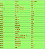 Peptide melanotan-2, Melanotan II, MT-2 voor Bodybuilding