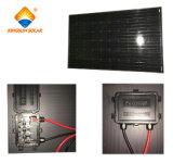 Панели Ksm215-260W 6*10 60 PCS горячего сбывания солнечные Mono