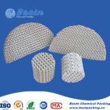 Керамическая составленная упаковка для применений жары и массового перехода