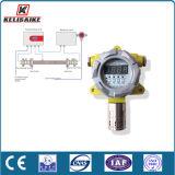 Détecteur d'alarme de garantie de monoxyde de carbone de support de mur