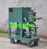 단위, 사용된 기름 여과 Recyclers를 분리하는 기름 불순