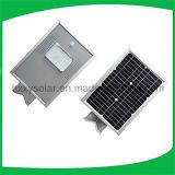 lista de precios solar integrada de la luz de calle de 5W-120W LED para la luz al aire libre