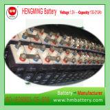 Batería Ni-CD aprobada de la batería recargable de la batería de níquel-cadmio IEC60623