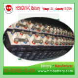 Anerkannte nachladbare Batterie-Ni-CD Batterie der Nickel-Cadmiumbatterie-IEC60623