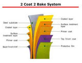 La diverse bobine de tôle d'acier de couleur/a enduit l'acier d'une première couche de peinture galvanisé