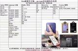 Nieuw Geval voor Samsung J1/J3/J5/J7 met Pakket