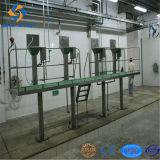 Gemetzel-Maschinerie-Schienen-Änderungs-Plattform