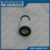 Filtre à huile de compresseur d'air de couche-point de 23424922 Replacment Ingersoll