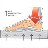 70X45cm 방석 Anti-Fatigue Non-Slip 부엌 침실 목욕탕 지면 매트