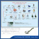La plupart des machines de raffinage professionnelles de sel de Chine