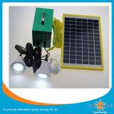 con il piccolo Soalr sistema degli indicatori luminosi del LED e del comitato solare 20W