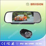 車のための防水小型カメラ