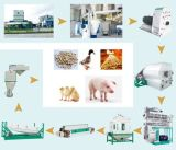 Alto miscelatore dell'impastatrice dell'alimentazione animale di rendimento/alimentazione di pollo