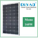 モノラル中国の製造業者からの156*156モノクリスタル太陽電池パネル160W
