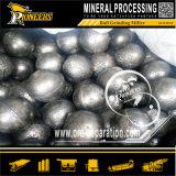 Or de quartz traitant l'usine de broyeur à boulets (mine d'or en pierre de roche)