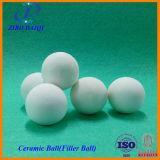 陶磁器の球をひく30-80mmの産業アルミナ