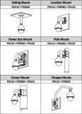 De Camera van het Netwerk van de Veiligheid van het Sterrelicht PTZ van Dahua 2MP 25X (sd50225u-HNI)