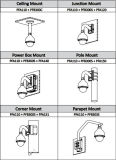 Dahua 2MP 25XのスターライトPTZの機密保護ネットワークカメラ(SD50225U-HNI)