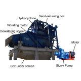 Arena de los separadores de la arena del hidrociclón que hace la máquina