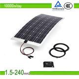 Solar-PV Kabel 4mm2 TUV/UL Bescheinigung Gleichstrom-