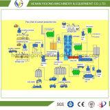 Cimento do produto 1000tpd da fábrica de China que faz a planta