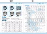 3way openluchtSplitser 5-1000MHz (shj-OD103S)