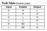 Coupleur à grande vitesse de photo de sortie de logique de porte logique de composante électronique