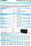 Bateria 12V120ah do equipamento de transporte de SBB com o UL de RoHS do CE