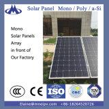 Comitato solare medio e mini con l'esposizione della fabbrica