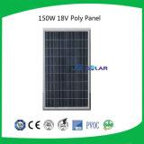 panneau solaire polycristallin de CCE de support de consoles multiples de la CE de 150W TUV