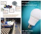 Indicatore luminoso di lampadina di luminosità 120lm/W 18W E27 G75 LED di RoHS del Ce