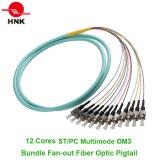 LC/Sc/FC/St/Mu/MTRJ/E2000 PC/Upc/APC 싱글모드 다중 상태 단순한 이중 광섬유 접속 코드