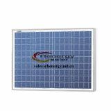 comitato solare a buon mercato poli 40W per l'indicatore luminoso di via