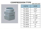 EMTのコネクターの圧縮のタイプ亜鉛は鋳造物を停止する