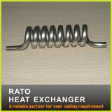 Het verwarmen Rollen voor ElektroOvens
