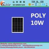 18V 10W 12V 시스템을%s 많은 태양 전지 위원회 (2017년)