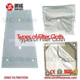 prensa de filtro redonda de la mezcla de la placa de 800m m para el tratamiento de aguas residuales