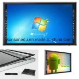 Потребители панели LG сенсорного экрана Multi