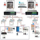 Pon+CATV Verdrahtungshandbuch 1550 EDFA Fwap-1550h-32X15