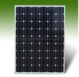 comitato solare Pakistan Lahore di 220W 1kw Precios