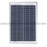 15W самонаводят панель солнечных батарей PV солнечной электрической системы поликристаллическая