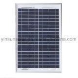 modulo solare 15W per il sistema solare di PV